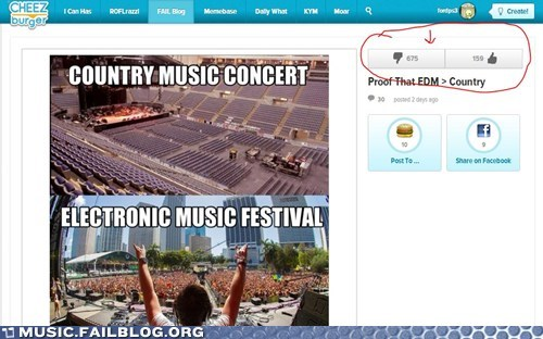 Proof That Country > EDM