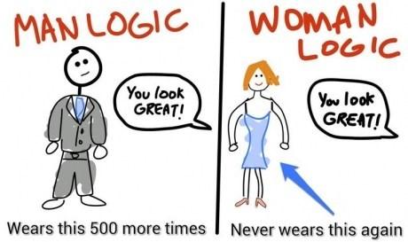 wearing clothes,compliments,men vs women