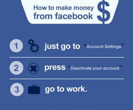 account,facebook,deactivate,spam,money