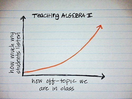An Accurate Graph