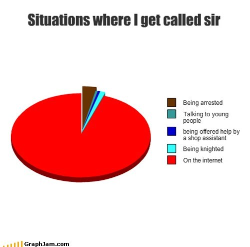 Situations where I get called sir