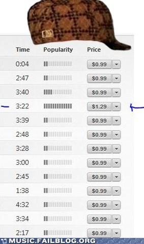 scumbag,iTunes,princes