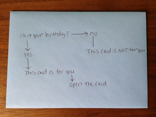 Birthday Card Flowchart