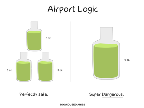 doghouse diaries,comics,makes sense,airport logic,containers,TSA