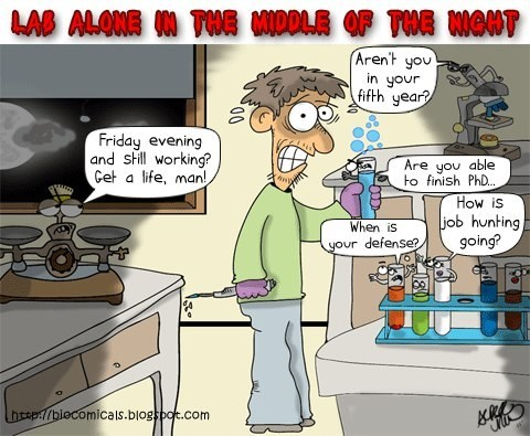 Aren't You Glad You're Not a Grad Student?