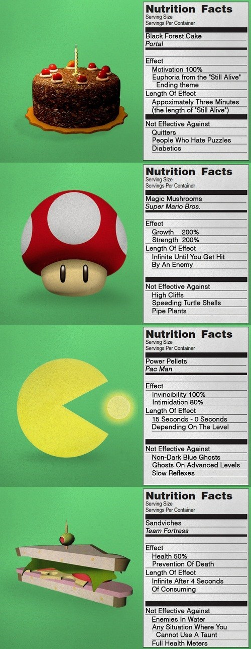 the cake is a lie,nutritonal guide,food,video games
