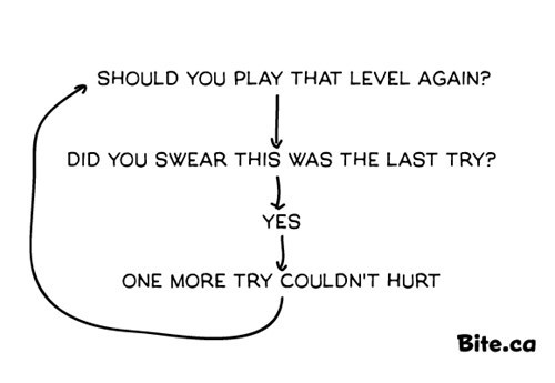 difficulty,flowchart,rage quit,video games