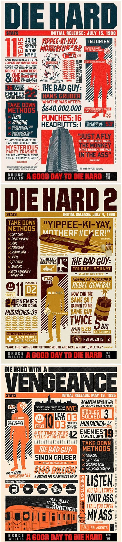 Die Hard by the Numbers