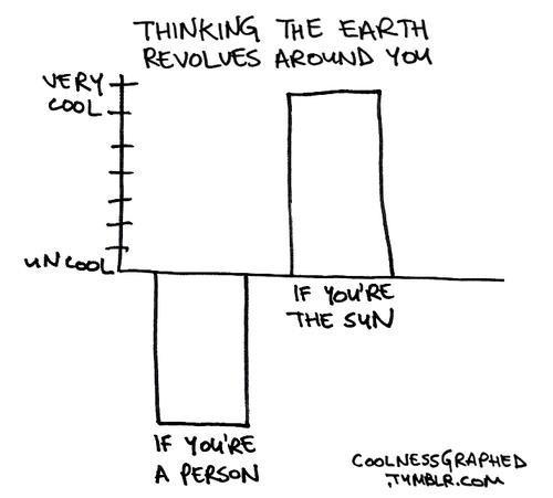 Bar Graph,solar system,The Sun
