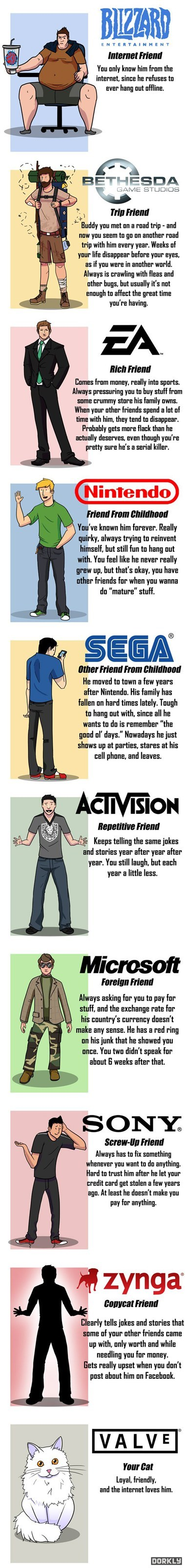 If You Knew Video Game Companies IRL
