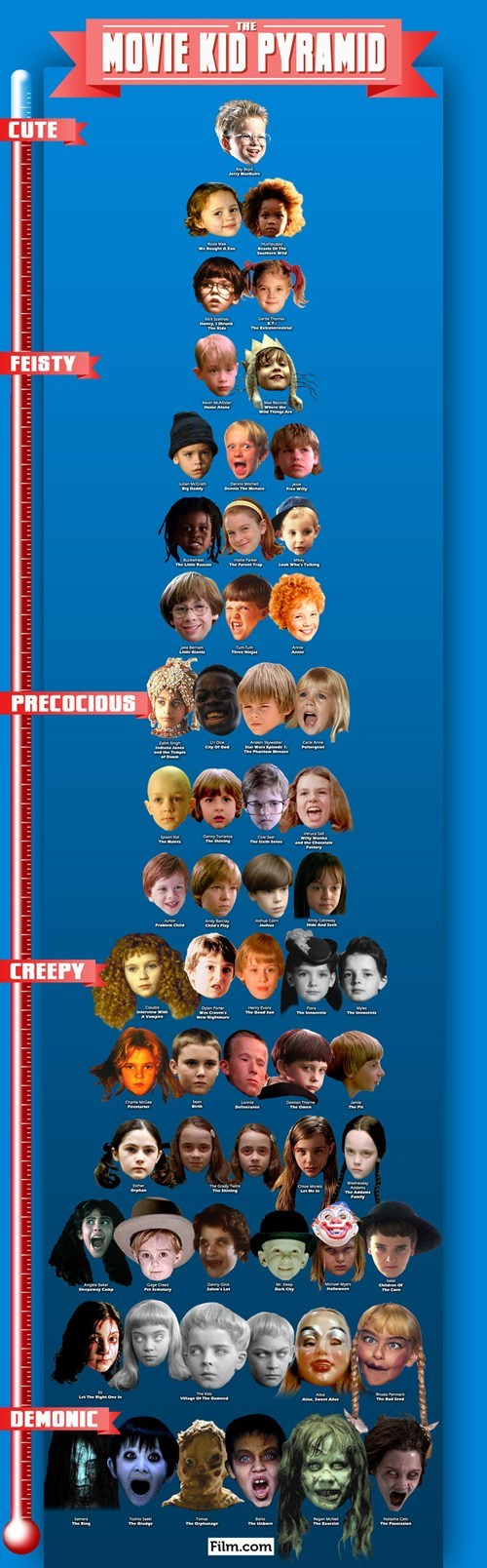 Movie Kid Pyramid