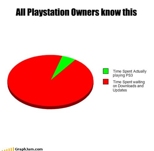 All Playstation Owners know this