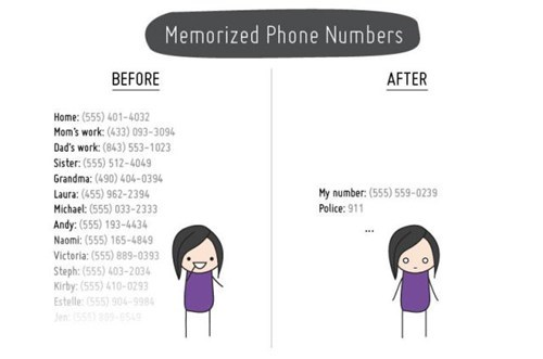 Before and After: The Age of Cell Phones