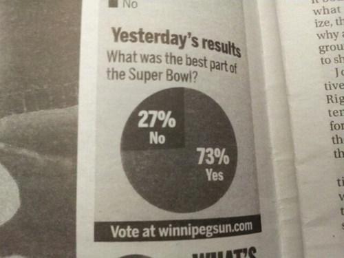 Chart,super bowl,newspaper,graph