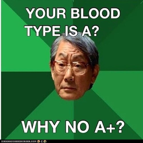 YOUR BLOOD TYPE