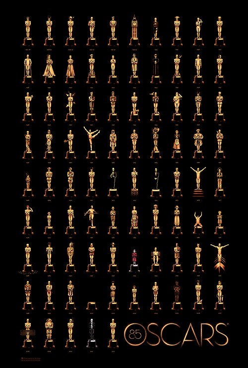 Check Out This Poster Celebrating 85 Years of Oscars!