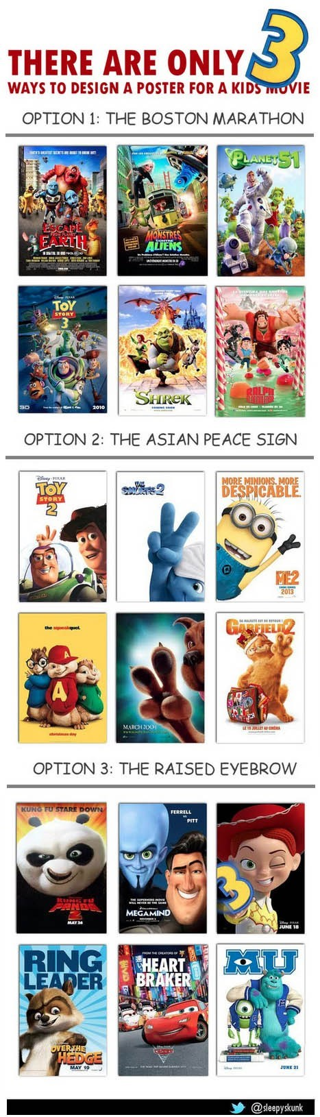 Creative Options for Designing Movie Posters for Kids is Pretty Limited