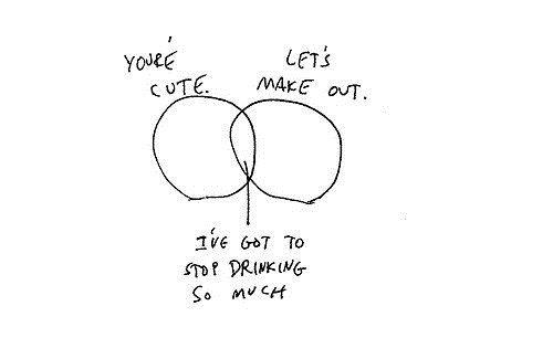 make out,alcohol,problem,venn diagram