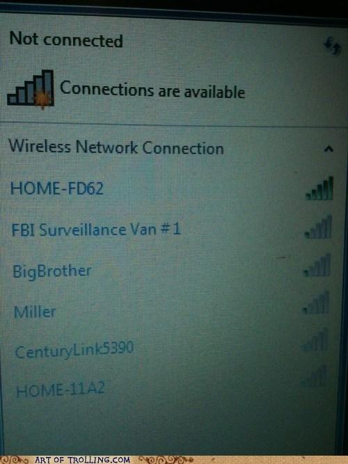 FBI SURVEILLANCE