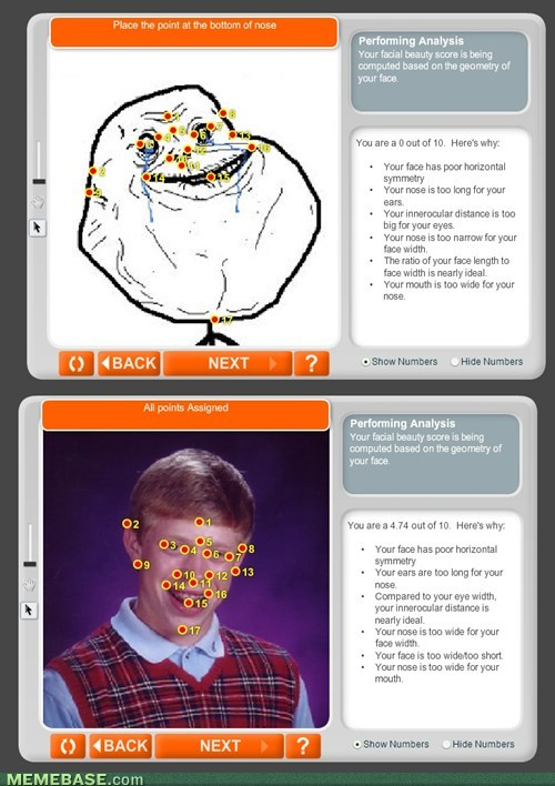 Even Bad Luck Brian Scored Higher!