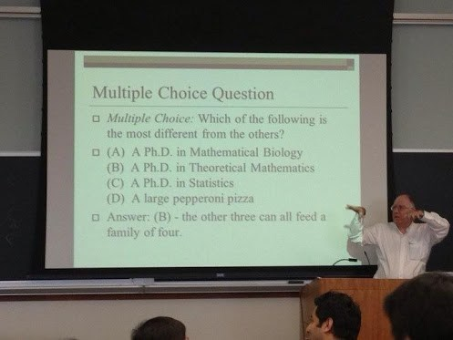 I'm Terrible at Multiple Choice