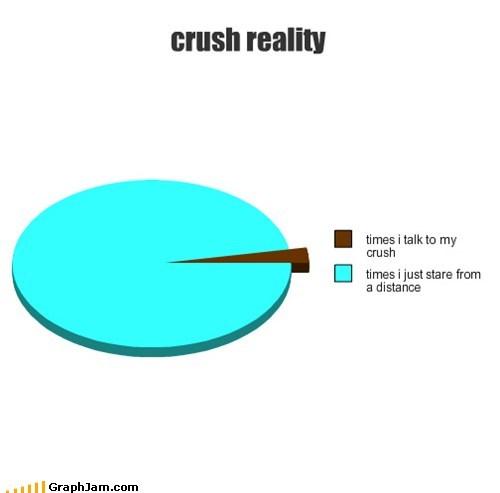 crush reality