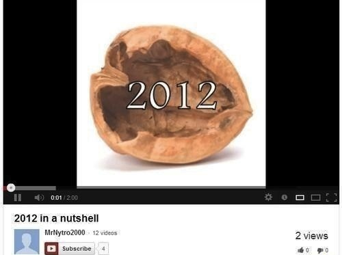 2012 in a Nutshell