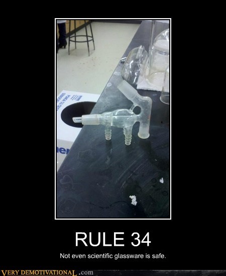 The Science of Rule 34