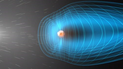 magnetosphere,solar winds,Astronomy,science,planet