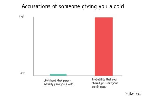 Accusations of Someone Giving You a Cold