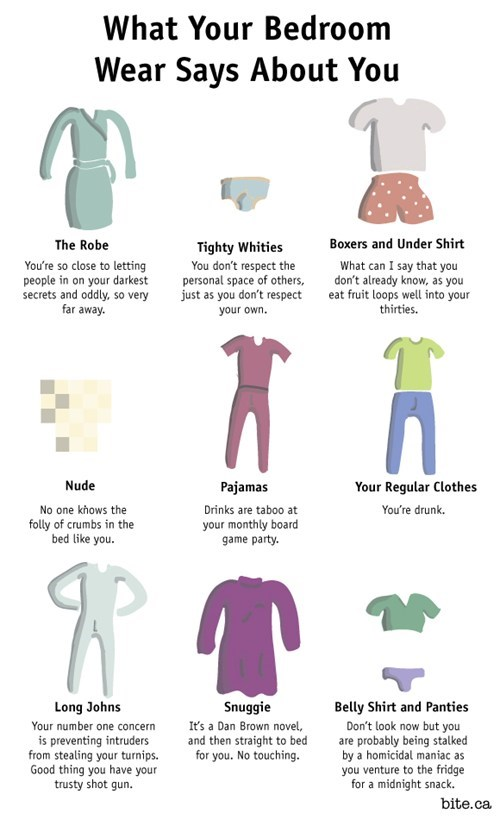 What You Sleep in Says About You