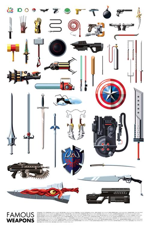 A Poster of Famous Weapons from Sci-Fi and Fantasy