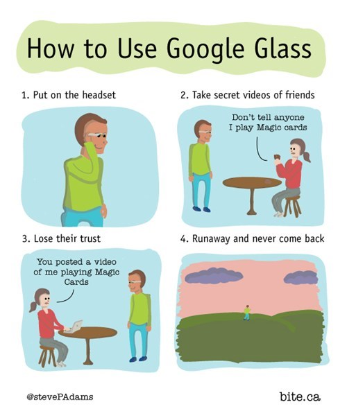 Use of Google Glasses
