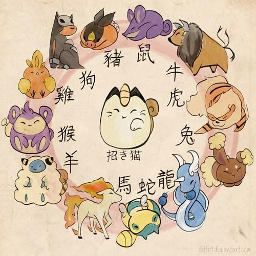 This is a Cute Pokemon Zodiac