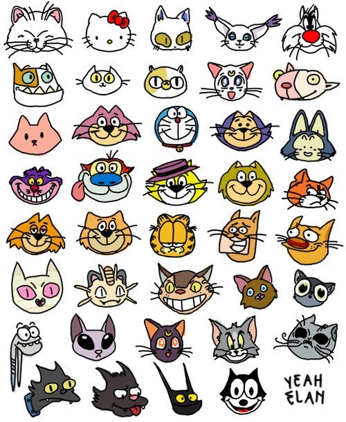 How Well Do You Know Your Cartoon Cats?