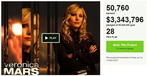 Kickstarter Campaign of the Day: Veronica Mars Movie Project Raises $2 Million in 24 Hours