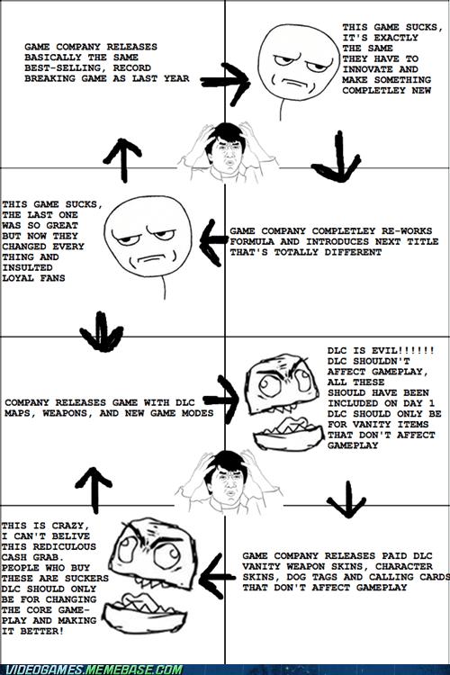 Vicious Gamer Circle