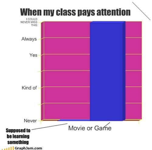 class,Movie,attention,teachers