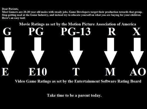 An Idiot's Guide to the ESRB Rating System