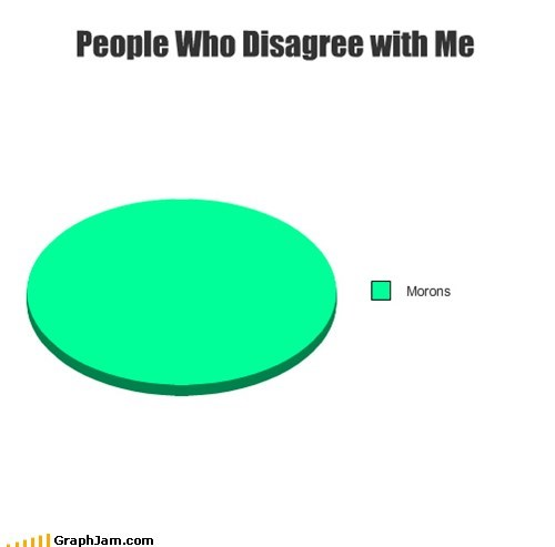 People Who Disagree with Me