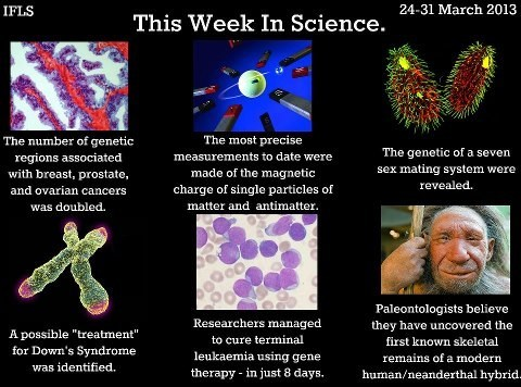 Science Did a Lot This Week