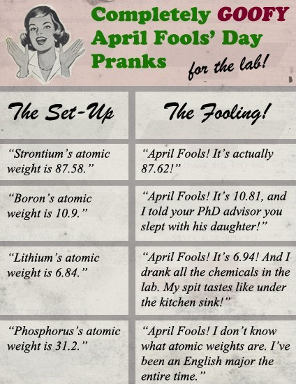 April Science Fools!