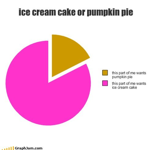 Get a Pumpkin Ice Cream Cake
