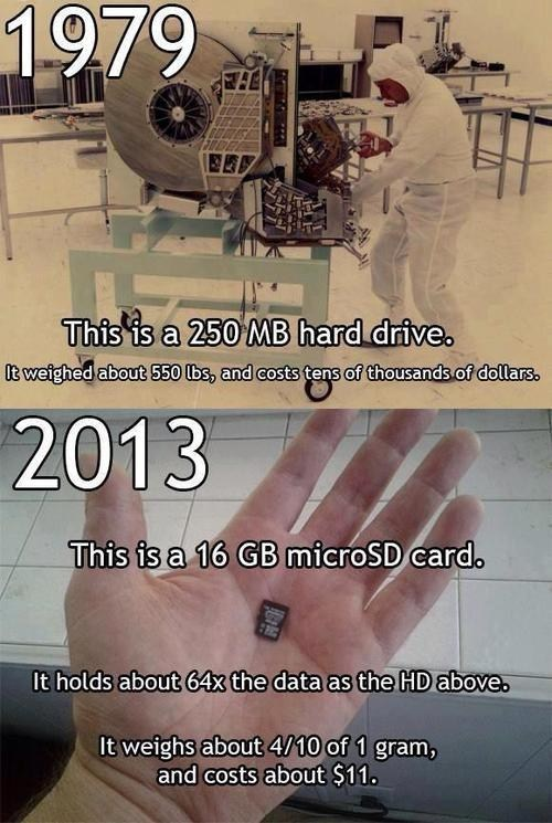 hard drive,science,technology,g rated,School of FAIL