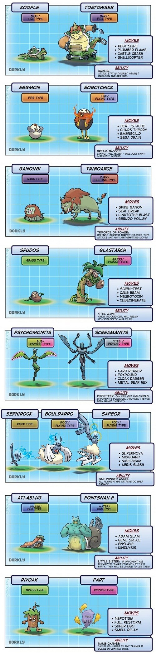 If Video Game Villains Were Pokemon