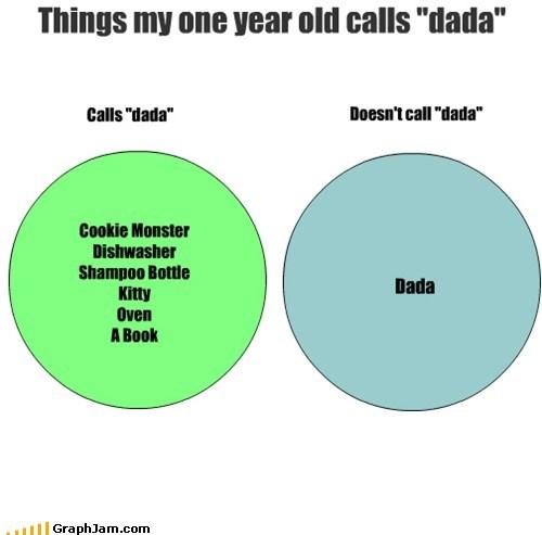 kid,talking,language,dad