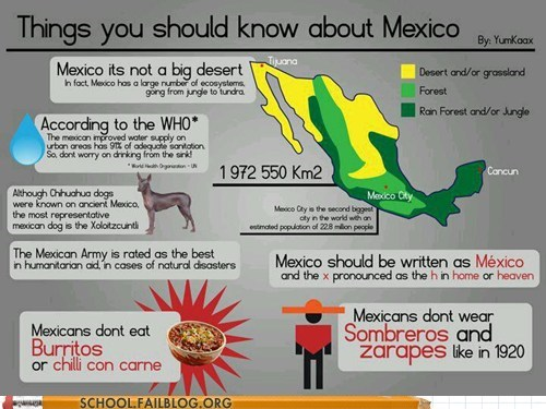 How does Mexico really looks like.