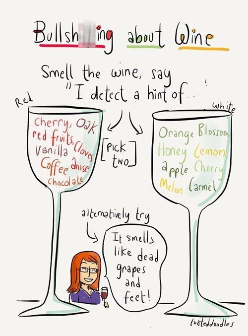 How Do I Wine?