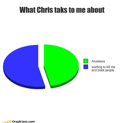 What Chris taks to me about
