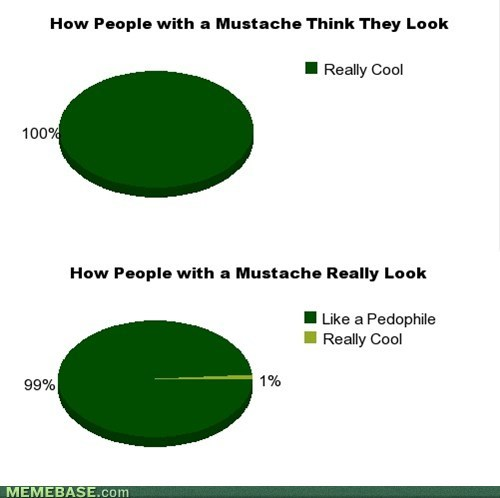The Truth About Mustaches